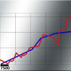 chart-246953_1280